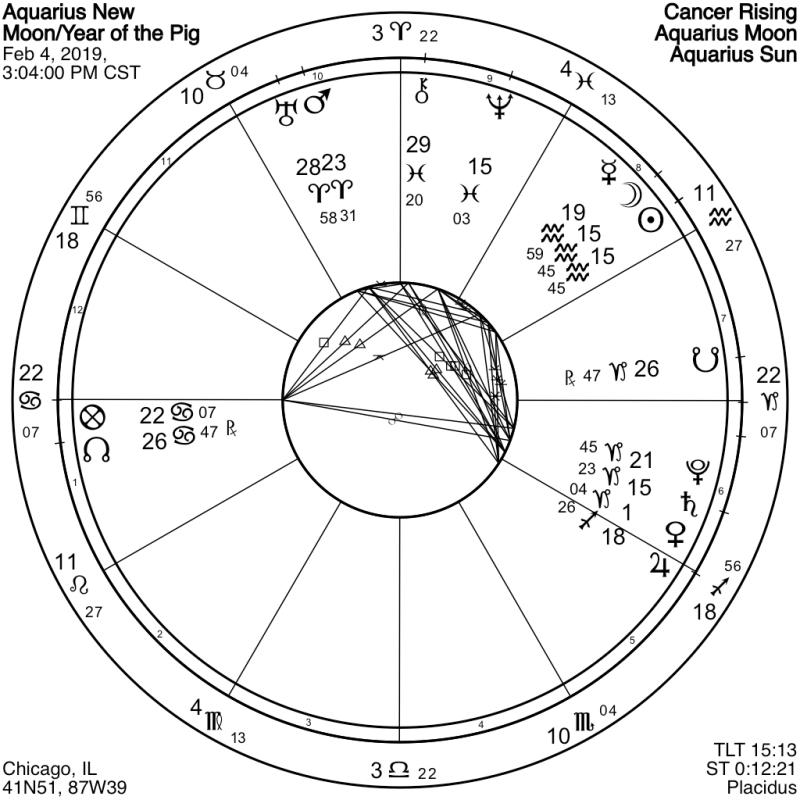 Aquarius New Moon 2019