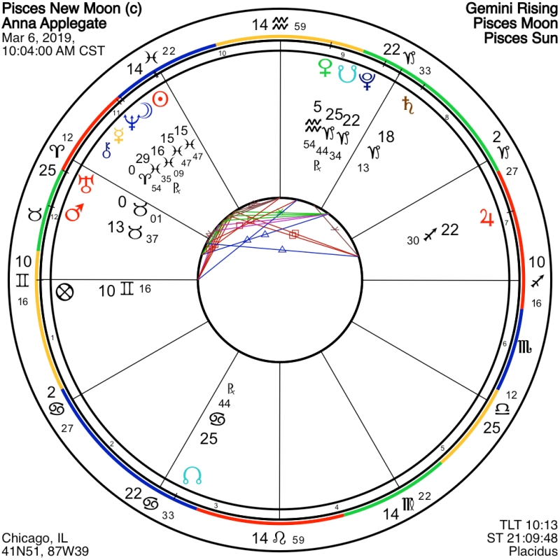 shift_Pisces New Moon