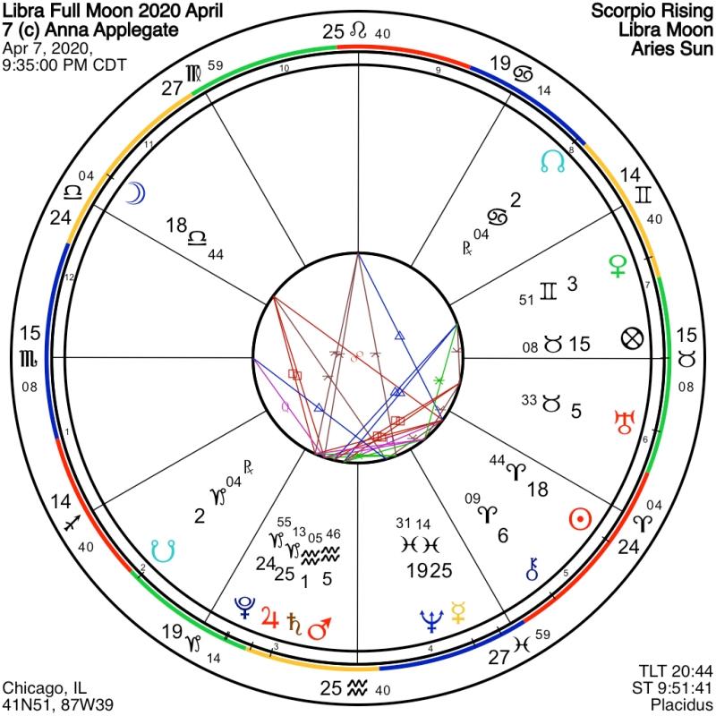 Libra Full Moon 2020 April 7 (c) Anna Applegate
